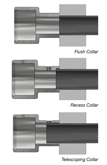 Expander Collars
