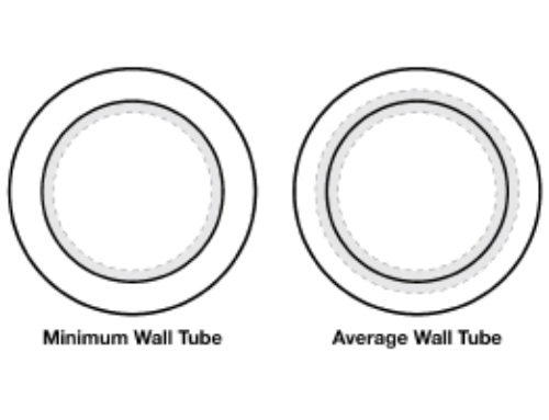 Understanding the difference between minimum and average wall tubing for heat exchangers