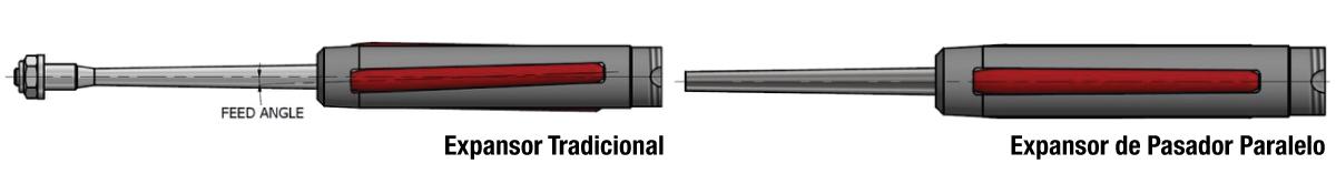 Parallel Pin